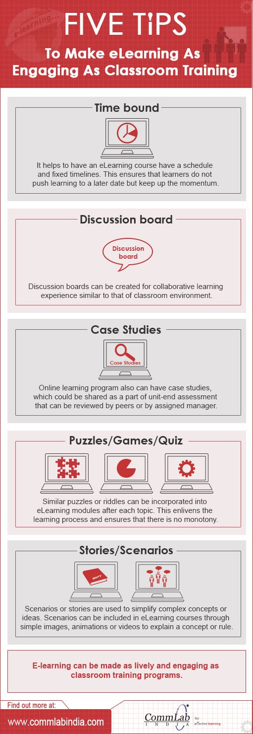 How to make an infographic for the classroom