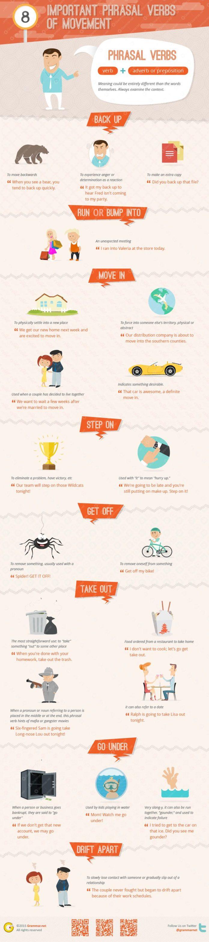 Infographic powerpoints on grammar