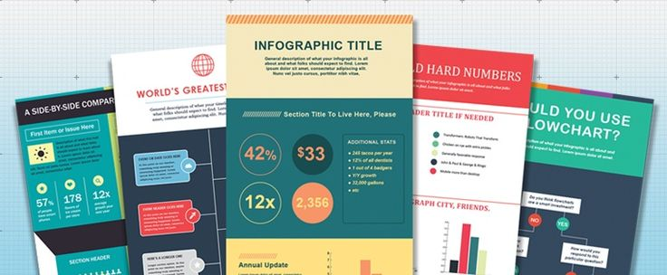 How to make an infographic powerpoint