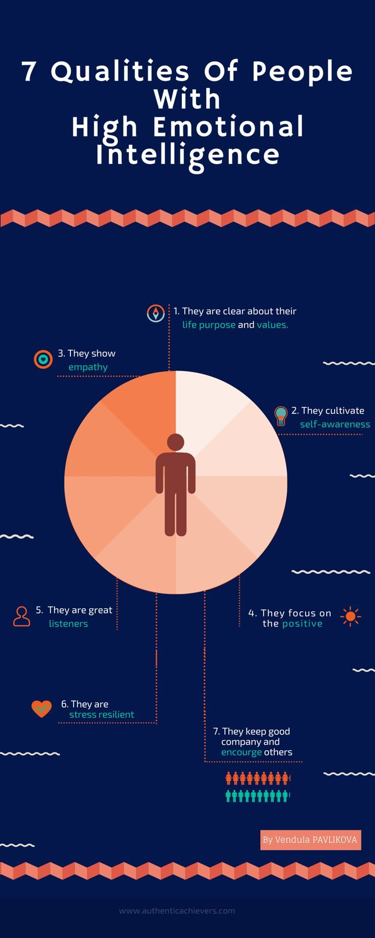 Infographic definition of pragmatic reasoning