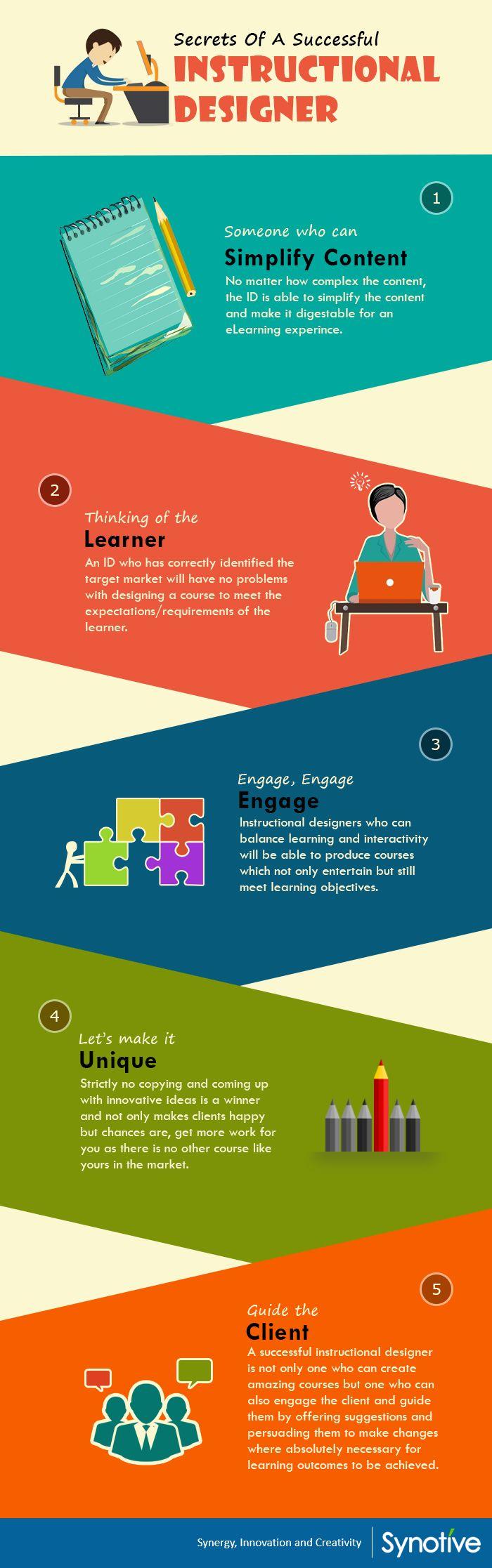 Design infographic online