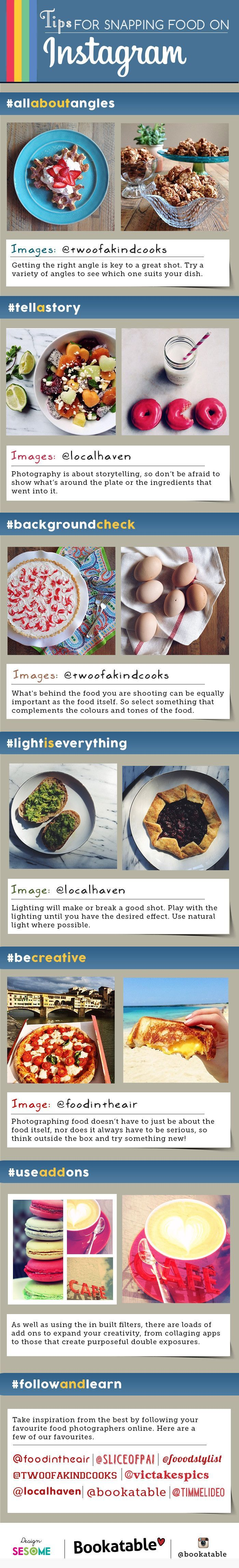 Infographic food instagram