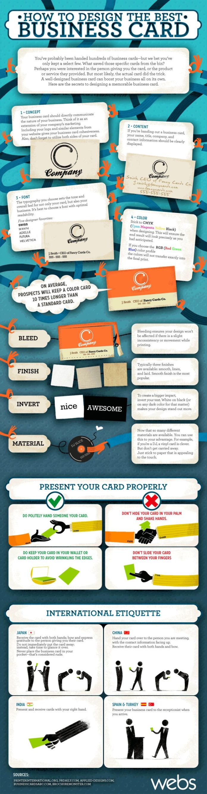 Business infographic : How To Design The Best Business ...