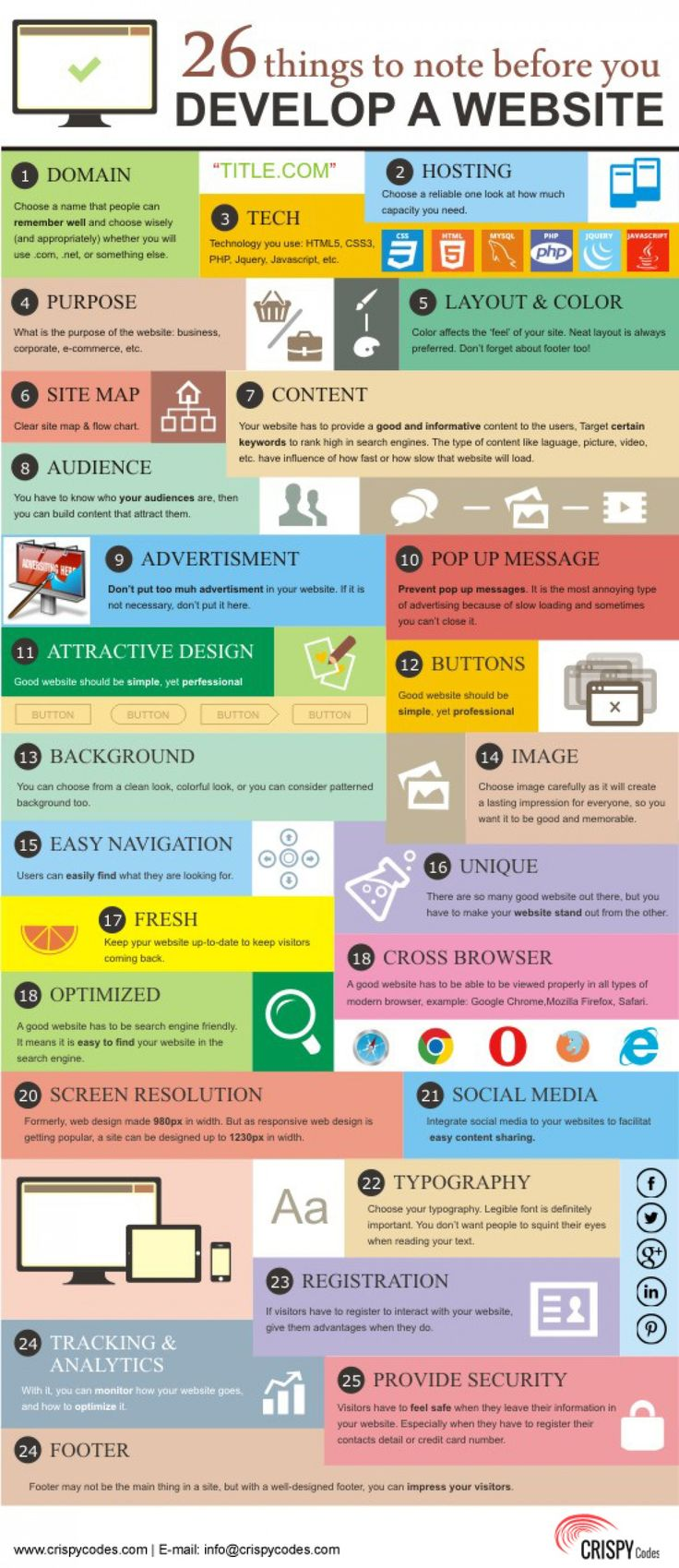 Business Infographic Outsourcing Programming Services Is A Leading India Based Web Design And Develop Infographicnow Com Your Number One Source For Daily Infographics Visual Creativity