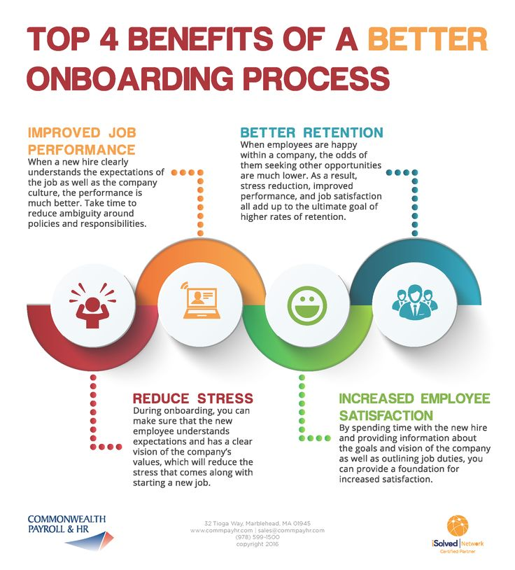business infographic top 4 benefits of a better onboarding process commonwealth. Black Bedroom Furniture Sets. Home Design Ideas