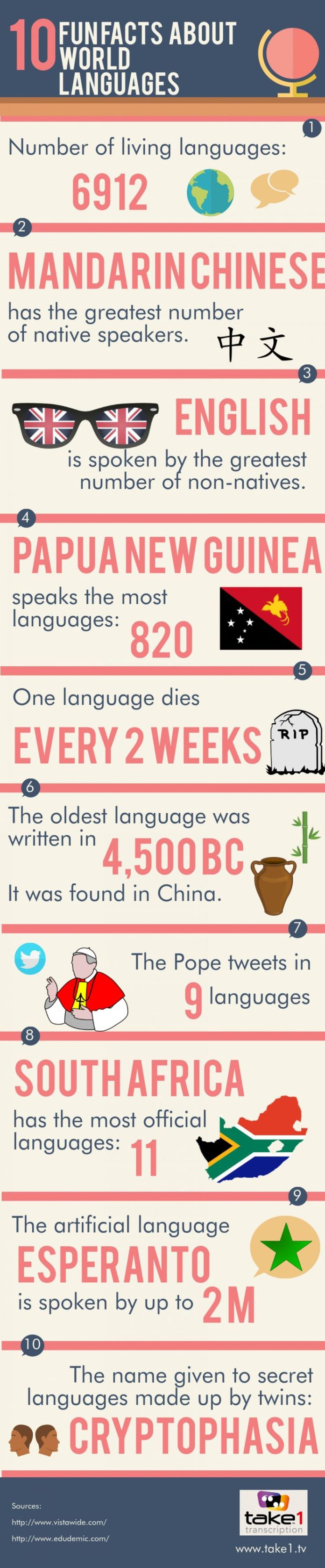 Educational Infographic Fun Facts About World Languages - World of languages infographic