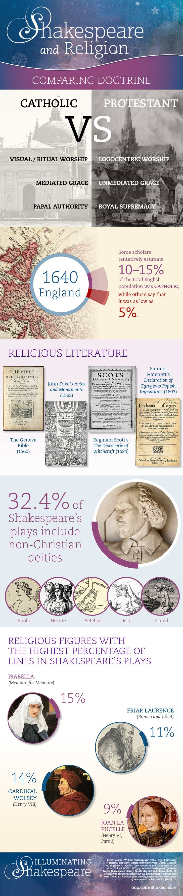 """shakespeare and masculine hegemony The original and broad definition of hegemony defines power of """"western"""" and """"first world"""" counties masculine hegemony not only persists in the."""
