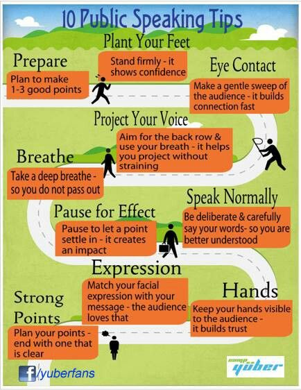 Image result for public speaking tips infographics