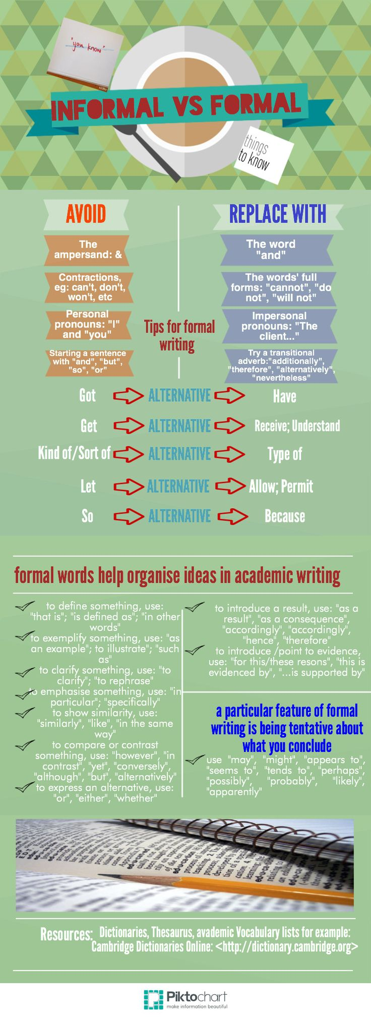 informal essay tips