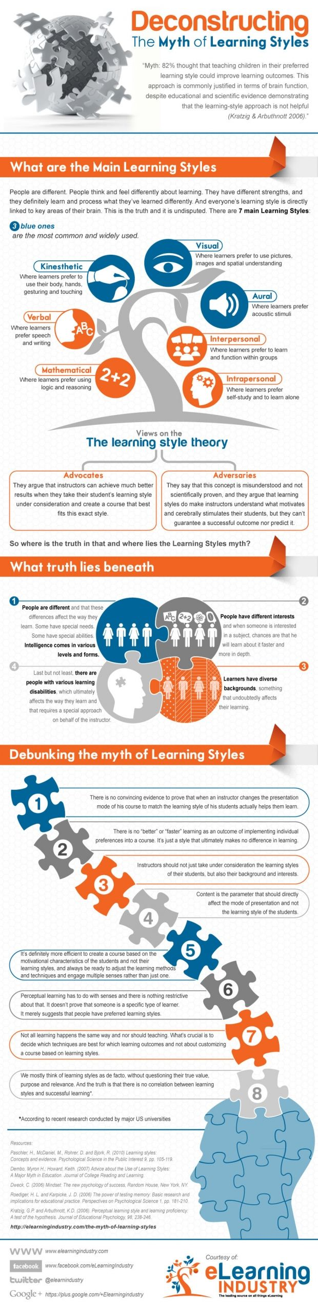 learning styles should be tailored fit for each student Each observation will bring you closer to understanding their special gifts and will reveal to you more effective ways to teach them using their preferred learning styles no student is exclusively one style or another and most utilize a variety of modalities when learning.