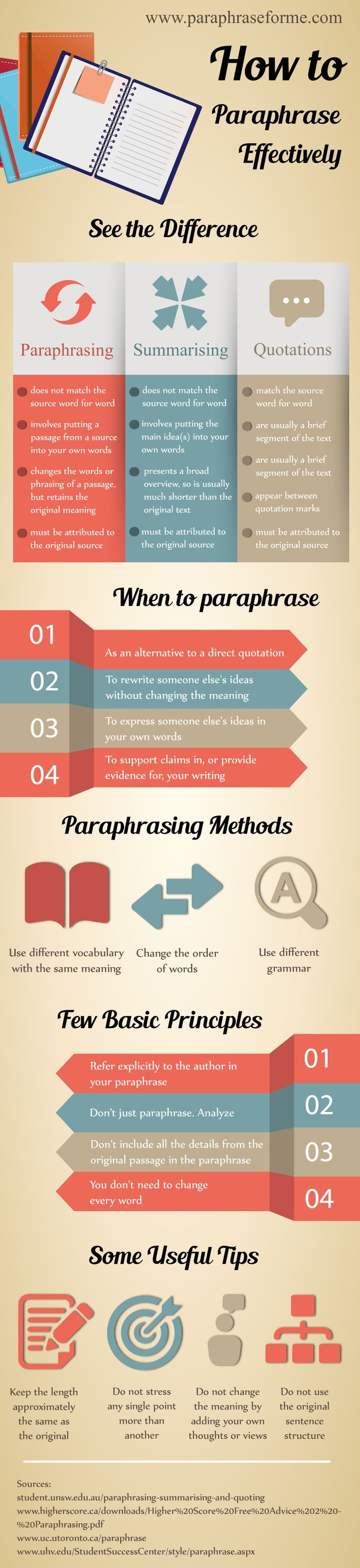 How To Paraphrase Effectively - An Infographic from uCollect Infographics