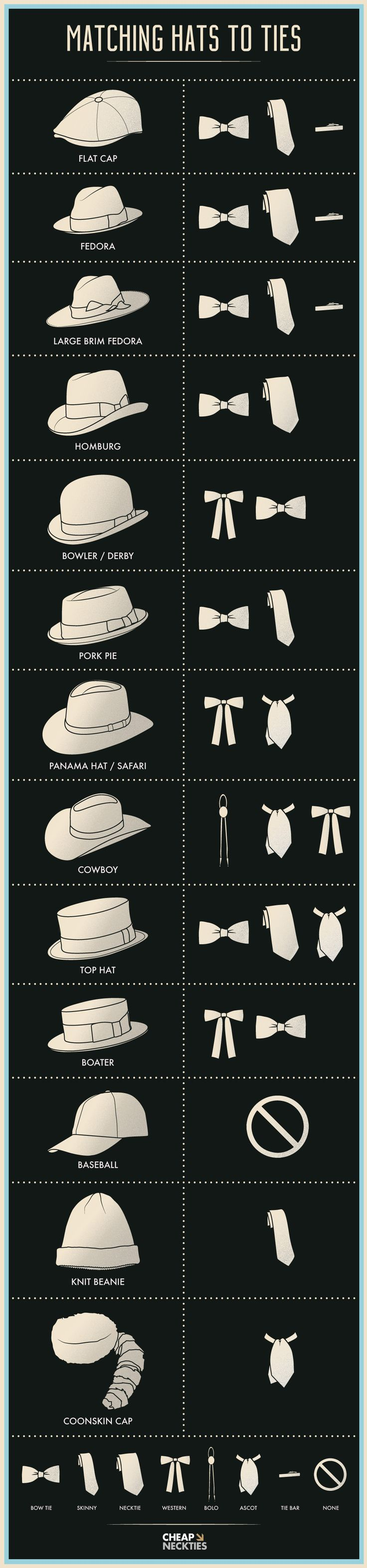 Fashion infographic : An infographic guide for matching