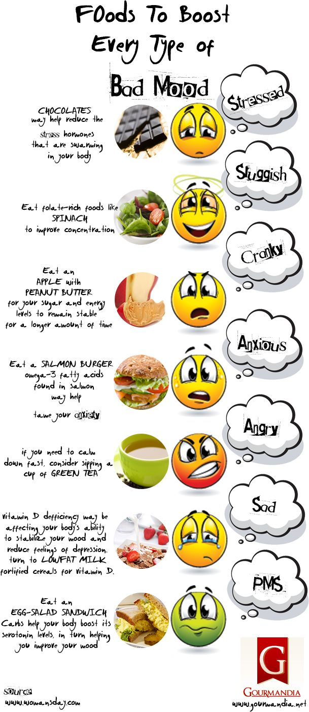 Food Infographic Infographic Foods To Get Rid Of A Bad Mood