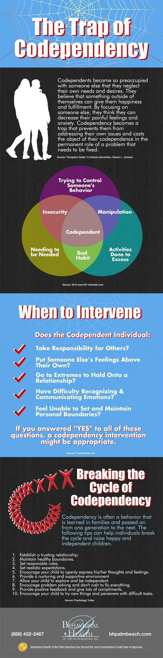 what is codependency symptoms