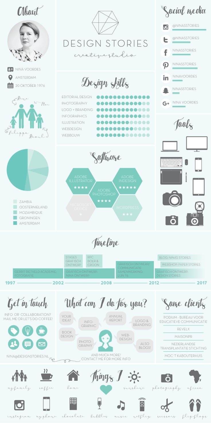 business infographic   business infographic   infographic about me and my creative studio design