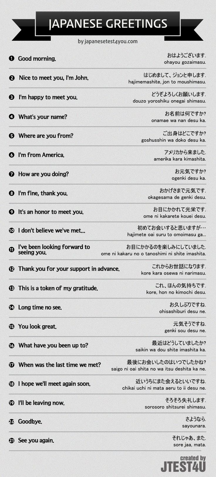 educational infographic   infographic  how to greet people in japanese  japanesetest4you