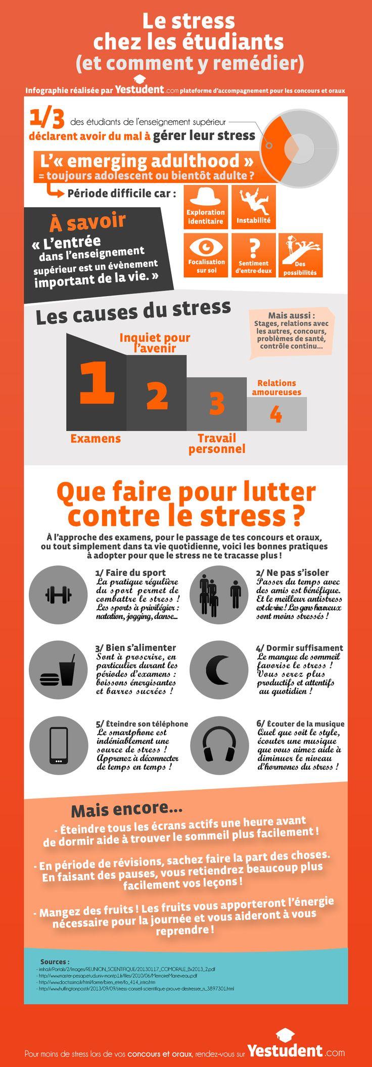 Educational infographic infographie le stress chez les for Le stress