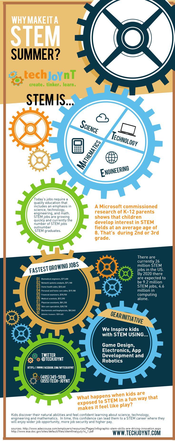 K 12 Education Infographics Educational infographi...