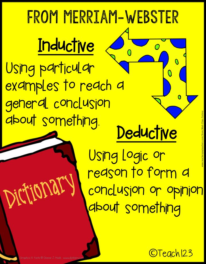 deductive lesson plan in english In a deductive argument, the claim comes before the evidence, and in an inductive argument, the evidence comes first recognizing the logical order of an argument helps you judge the validity of the argumentative essay and whether you agree or disagree with the writer.