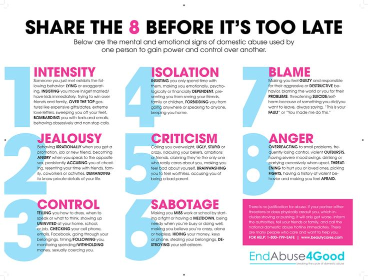Share The 8 Inforgraphic - 8 Warning Signs Of An Abusive Relationship