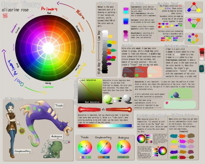 Psychology A New Colour Wheel The Download Version Is A Vector Pdf