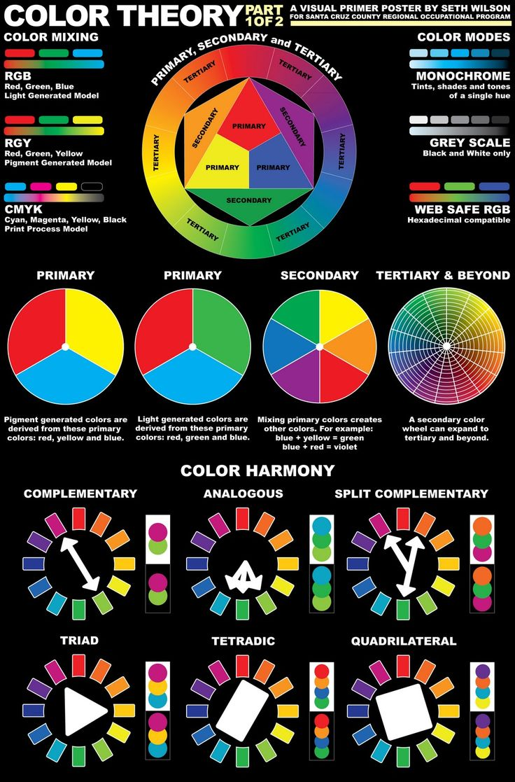 psychology    u0026quot color theory poster a u0026quot   illustration by