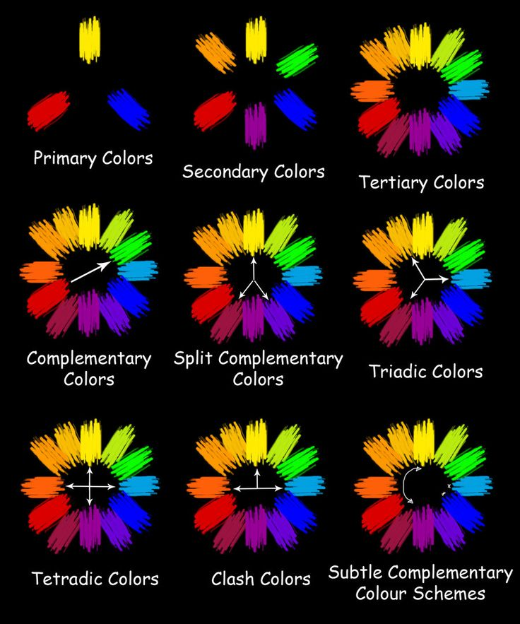 color theory essay The psychology of color as it relates to persuasion is one of the today we're going to cover a selection of the most reliable research on color theory and.