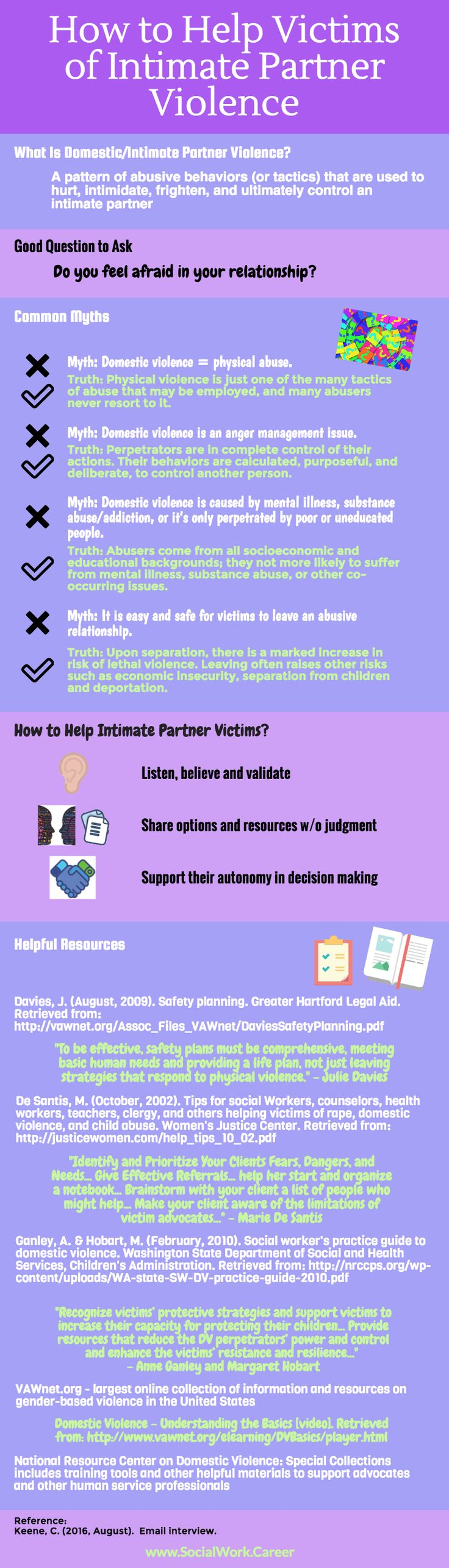 help victims of domestic violence essays Domestic abuse is more than just physical violence know the emotional, psychological, and financial forms of abuse.