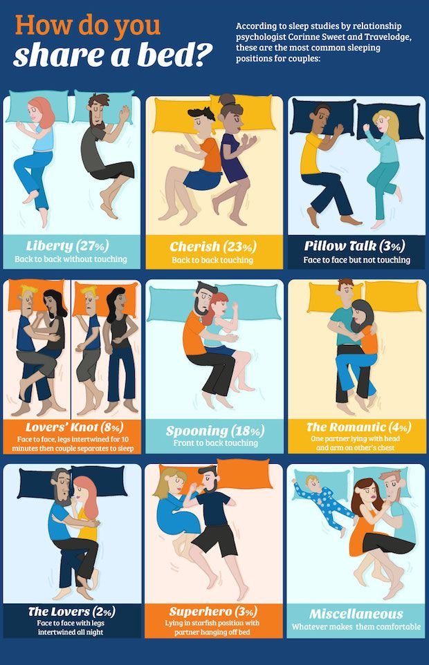 psychology what your sleeping position says about your