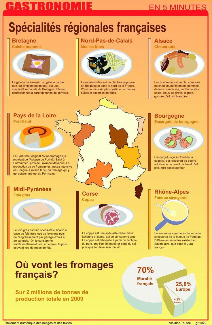 Le Francais Et Vous Photo Infographicnow Com Your Number One