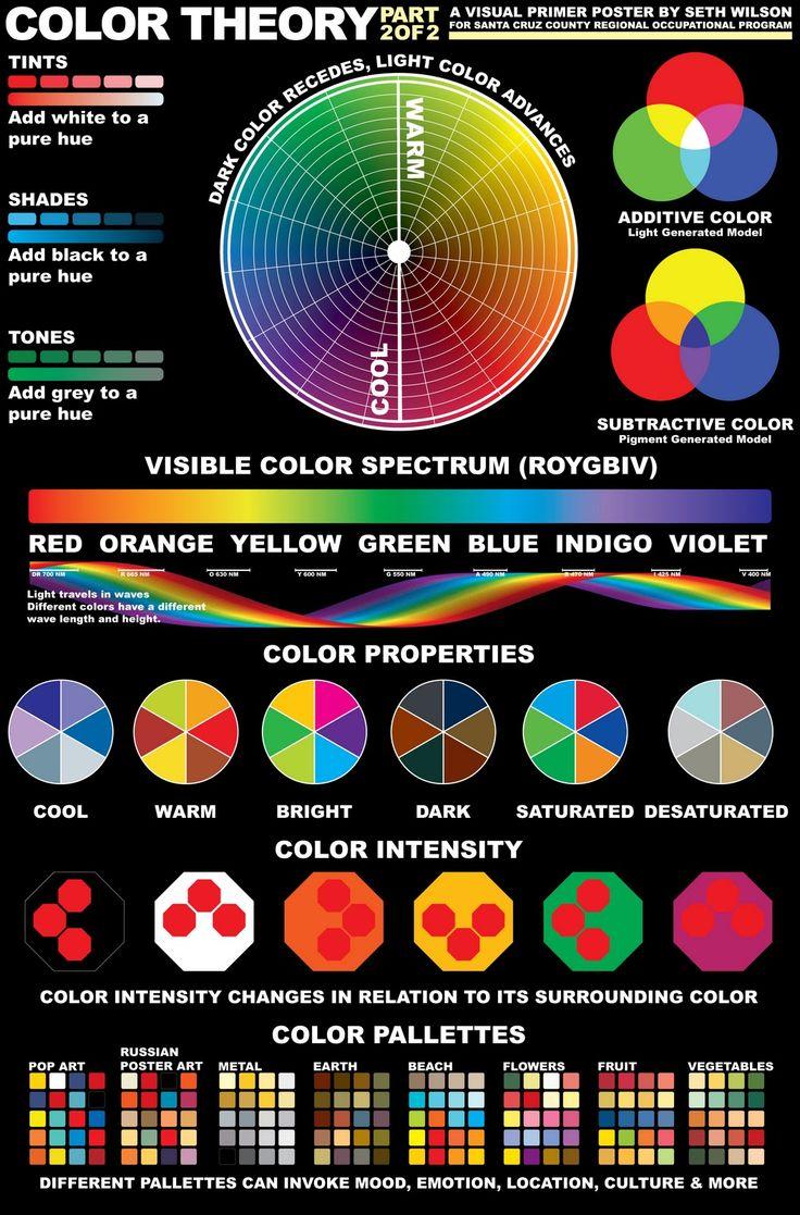 Psychology Inkfumes Poster Designs Color Design