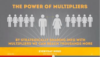 Everyday Hero Powerpoint Template - 1