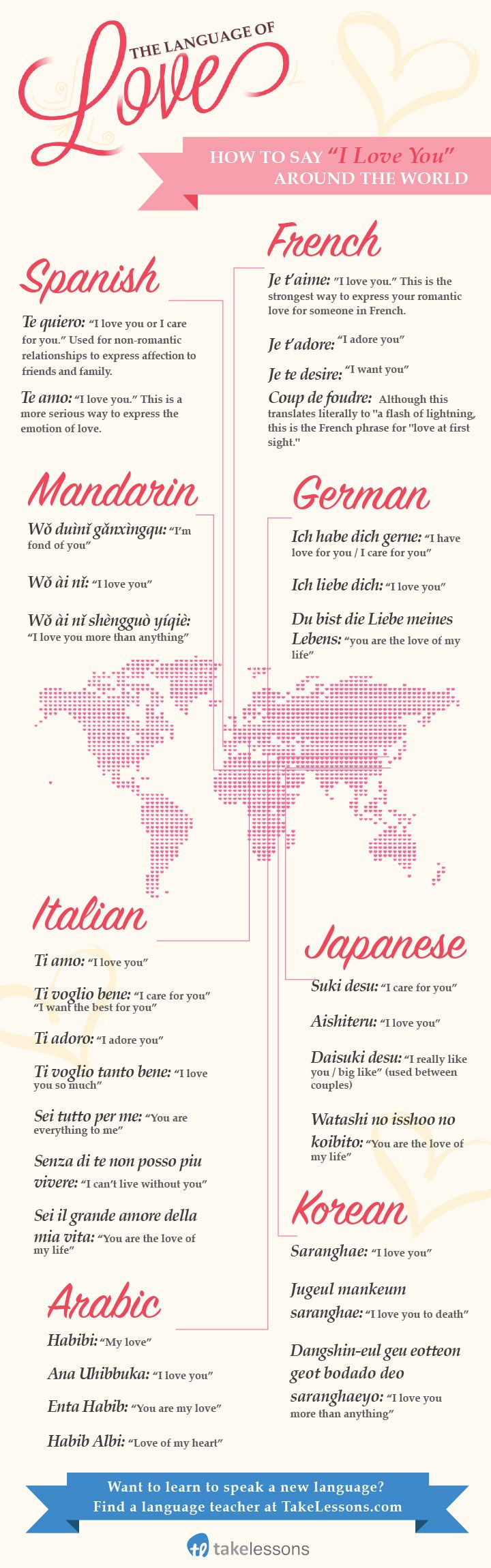 "English In Italian: Educational Infographic : How To Say ""I Love You"" In"