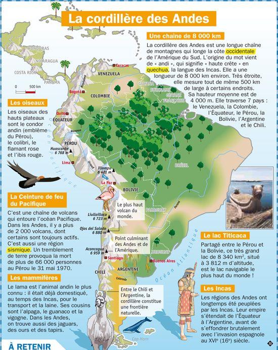 799889ddeb88 La cordillère des Andes - InfographicNow.com