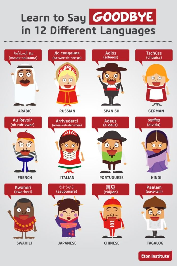 a comparison of the two different languages english and spanish A very important characteristic of spanish is the use of two verbs for the english verb 'to be' in spanish, you have two different verbs for 'to be' they are ser and estar.