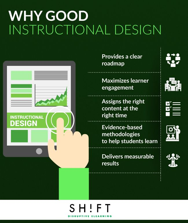 Why Good Instructional Design Infographic E Learning Infographics