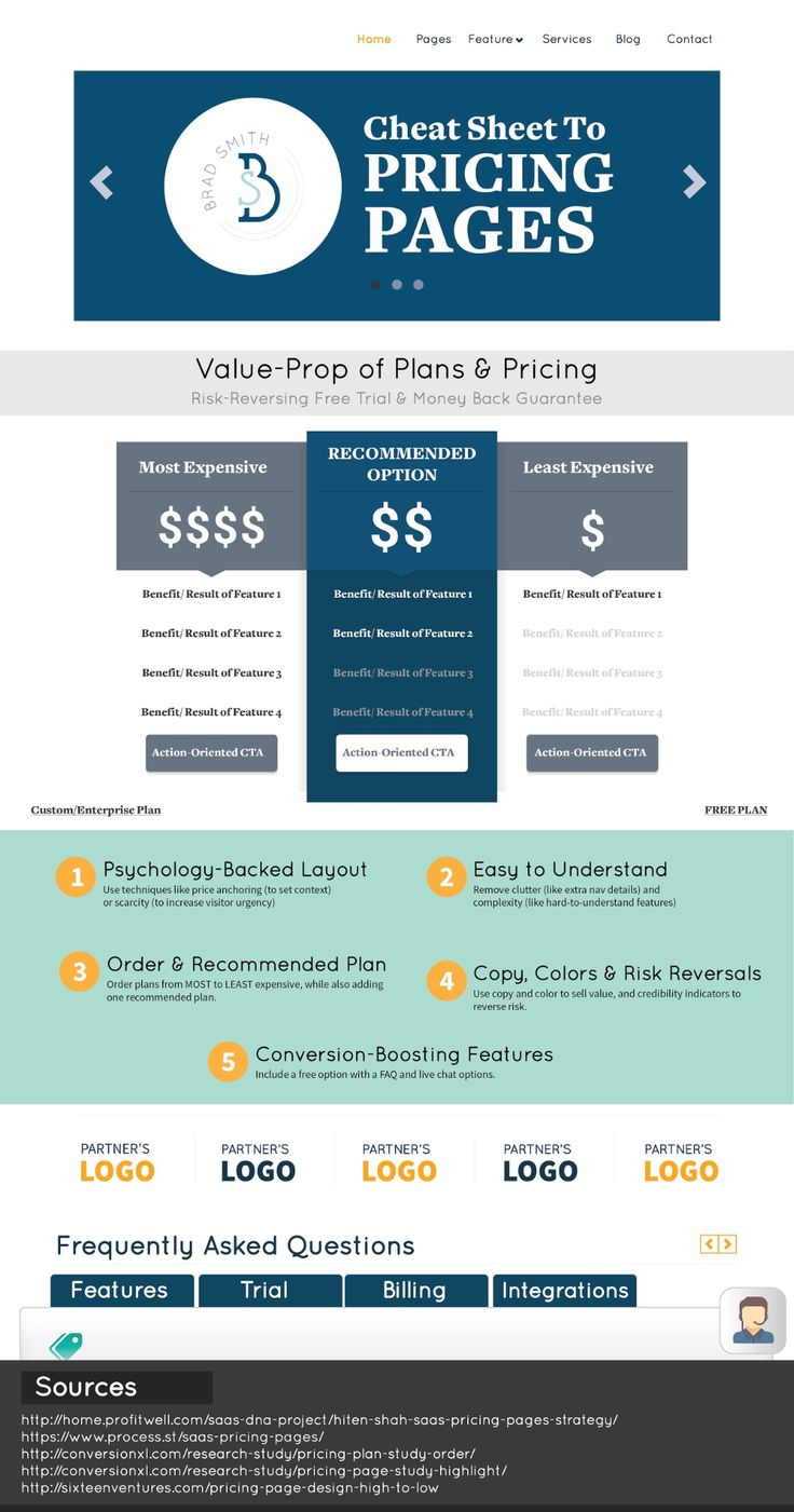 management   a cheat sheet to designing a pricing page