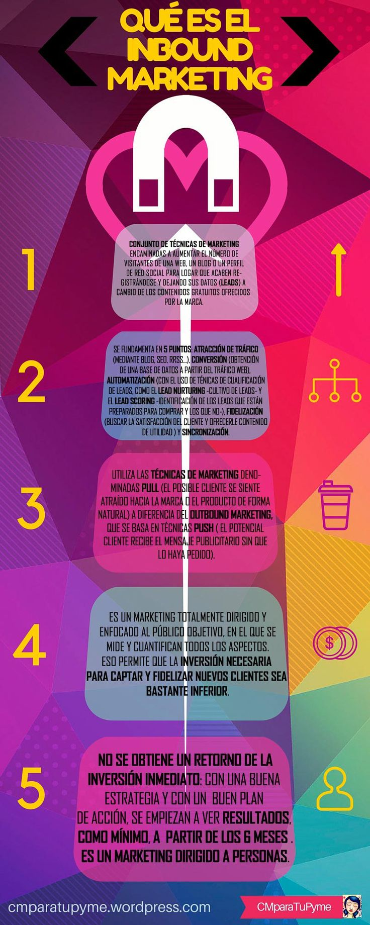 marketing strategies   qu u00c9 es inbound marketing  infografia  infographic  marketing