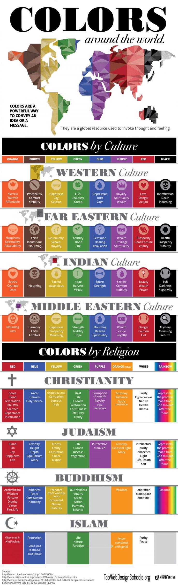 psychology la signification des couleurs autour du monde geneve suisse blog eminence. Black Bedroom Furniture Sets. Home Design Ideas
