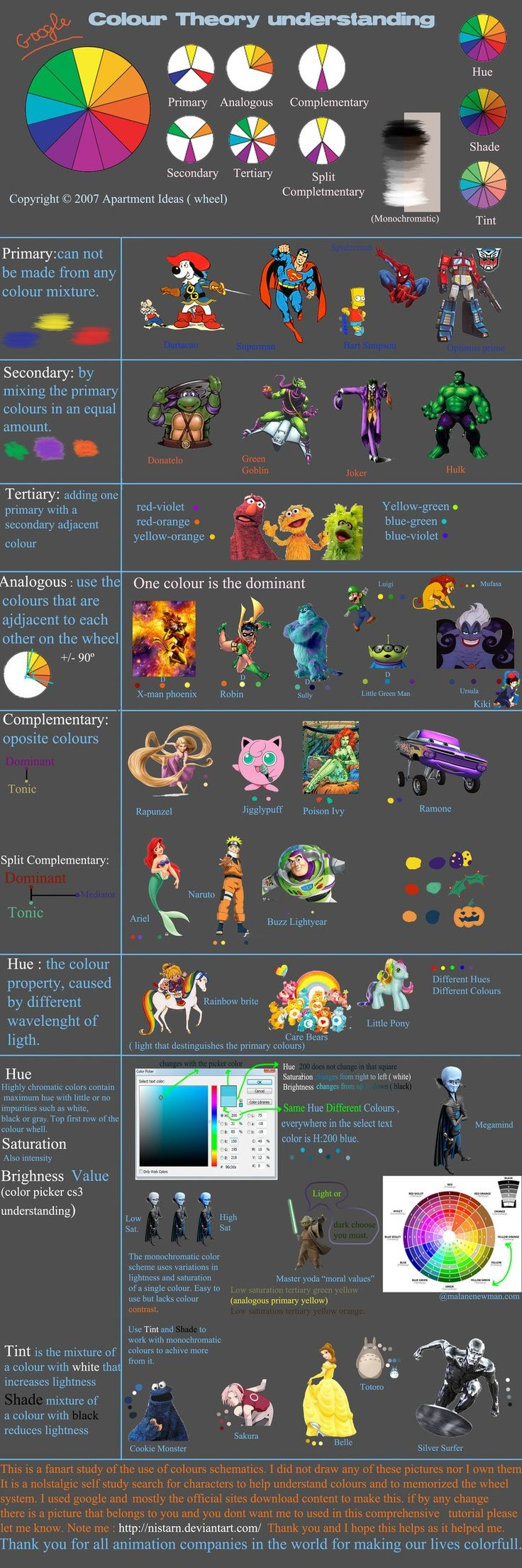 Animation Character Design Theory : Psychology tutorials color theory