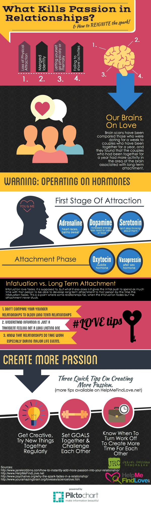 5 Pieces of Bad Dating Advice Exposed