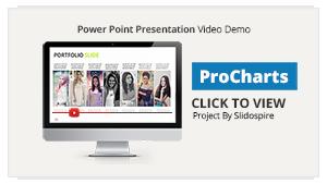 ProCharts Presentation