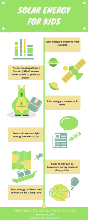 solar energy facts for kids via