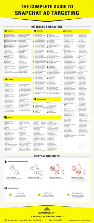 the complete guide to snapchat ad targeting infographic your number one. Black Bedroom Furniture Sets. Home Design Ideas