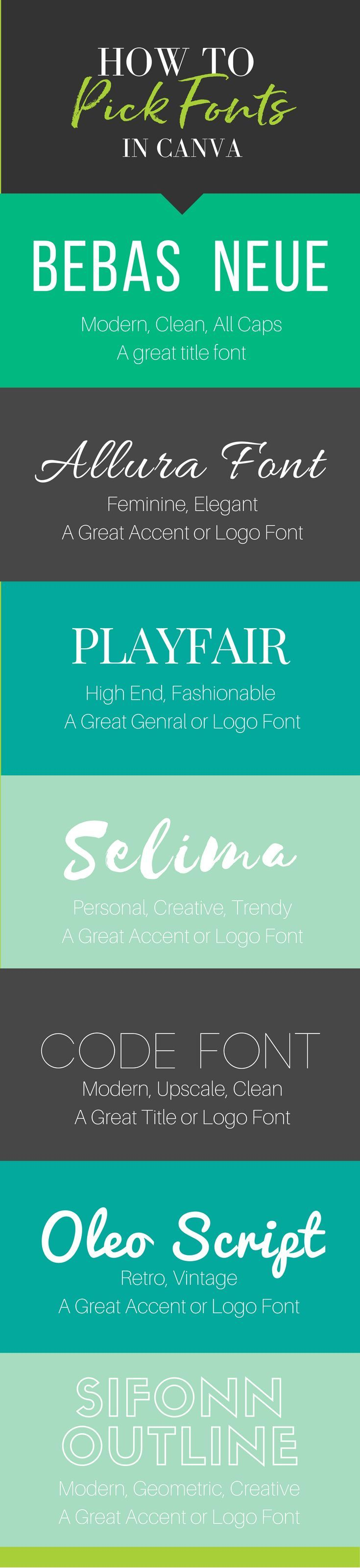 Business infographic : Choosing Fonts For Your Brand In