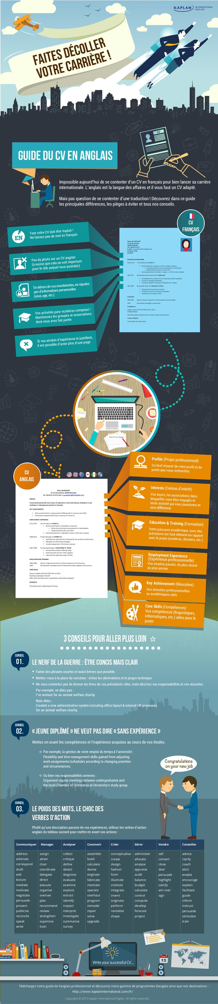 business infographic   pas question de se contenter d u2019une traduction pour votre cv en anglais