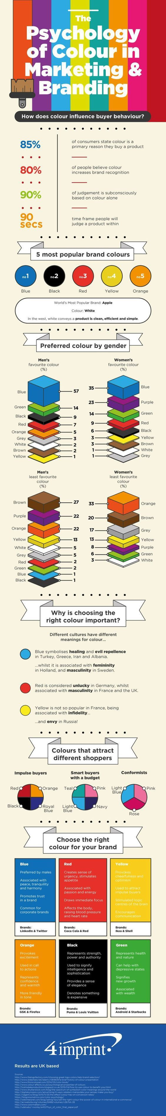 business infographic psychologie der farben your number one source. Black Bedroom Furniture Sets. Home Design Ideas