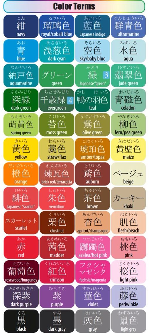Description Diffe Hues Of Colors And Their Names
