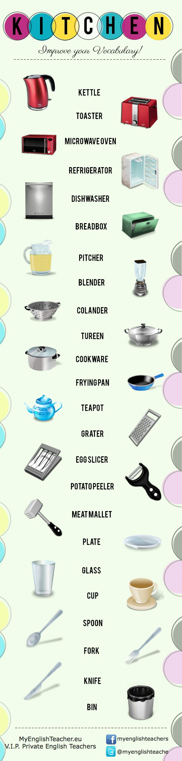 Cookware Names In English Essential Pots And Pans
