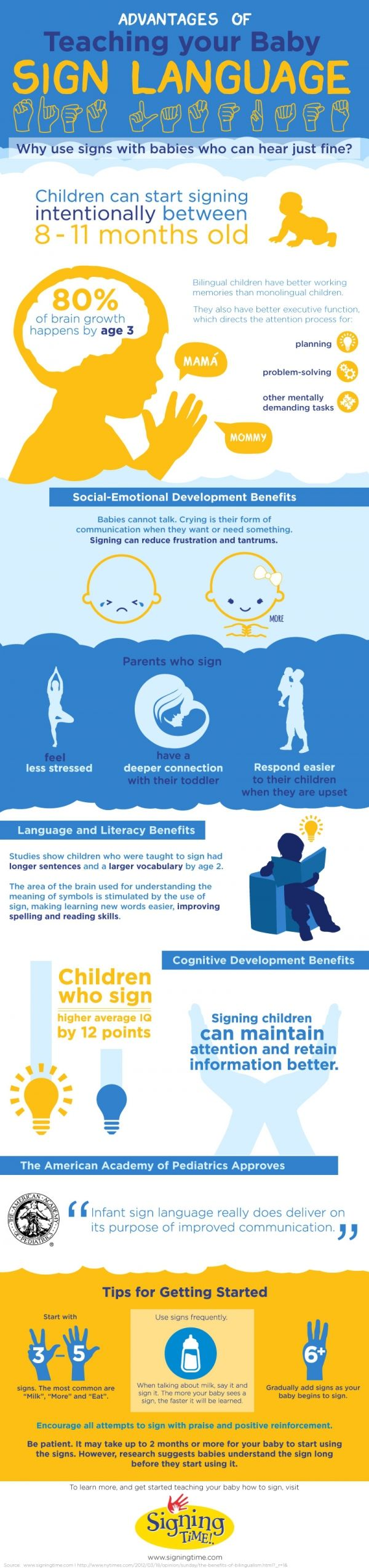 Love Languages Check Out These 41 Infographics On Words And Language
